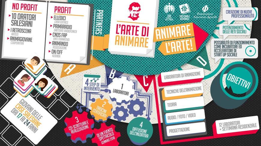 Fondazione-Agnelli-Salesiani_articleimage
